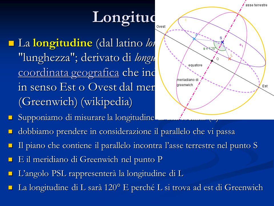 Longitudine La longitudine (dal latino longitudo, longitudĭnis,