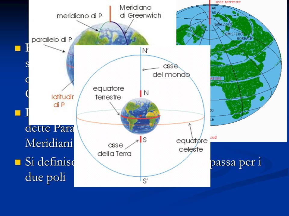 I paralleli sono circonferenze ottenute immaginando di tagliare la Terra con piani perpendicolari all asse terrestre I paralleli sono circonferenze ottenute immaginando di tagliare la Terra con piani perpendicolari all asse terrestre Il parallelo maggiore è l equatore, equidistante dai poli, divide la Terra in emisfero nord (Boreale) e sud (Australe) Il parallelo maggiore è l equatore, equidistante dai poli, divide la Terra in emisfero nord (Boreale) e sud (Australe) Degli infiniti paralleli degni di nota sono il Circolo Polare Artico, il Tropico del Cancro, il Tropico del Capricorno e il circolo polare antartico Degli infiniti paralleli degni di nota sono il Circolo Polare Artico, il Tropico del Cancro, il Tropico del Capricorno e il circolo polare antartico