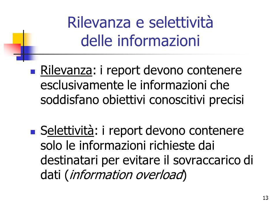 13 Rilevanza e selettività delle informazioni Rilevanza: i report devono contenere esclusivamente le informazioni che soddisfano obiettivi conoscitivi