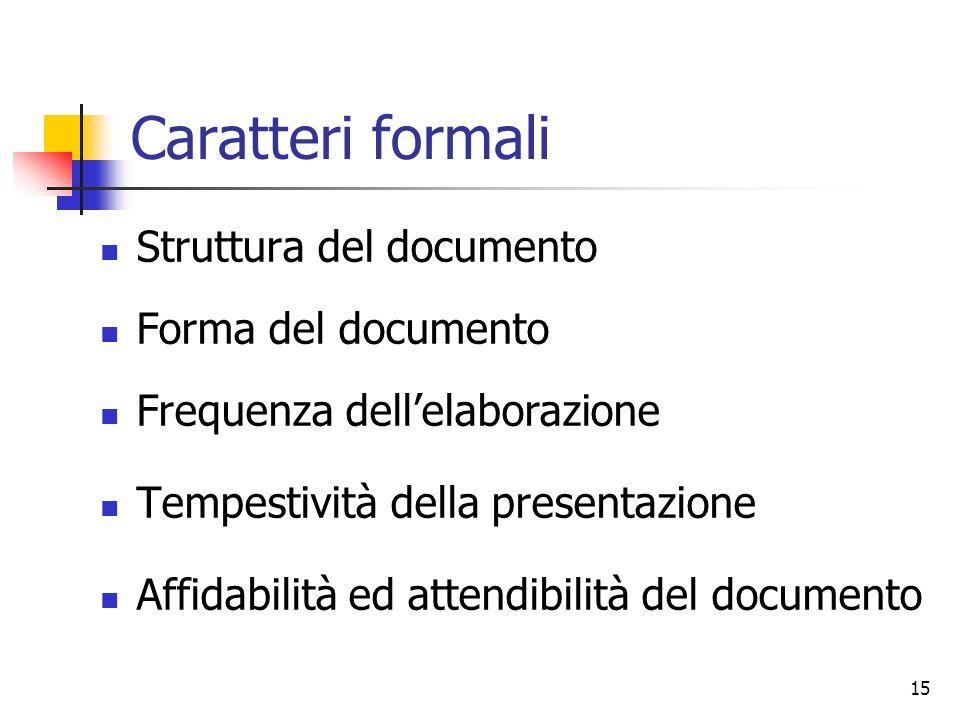 15 Caratteri formali Struttura del documento Forma del documento Frequenza dellelaborazione Tempestività della presentazione Affidabilità ed attendibi