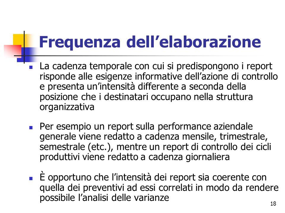 18 Frequenza dellelaborazione La cadenza temporale con cui si predispongono i report risponde alle esigenze informative dellazione di controllo e pres