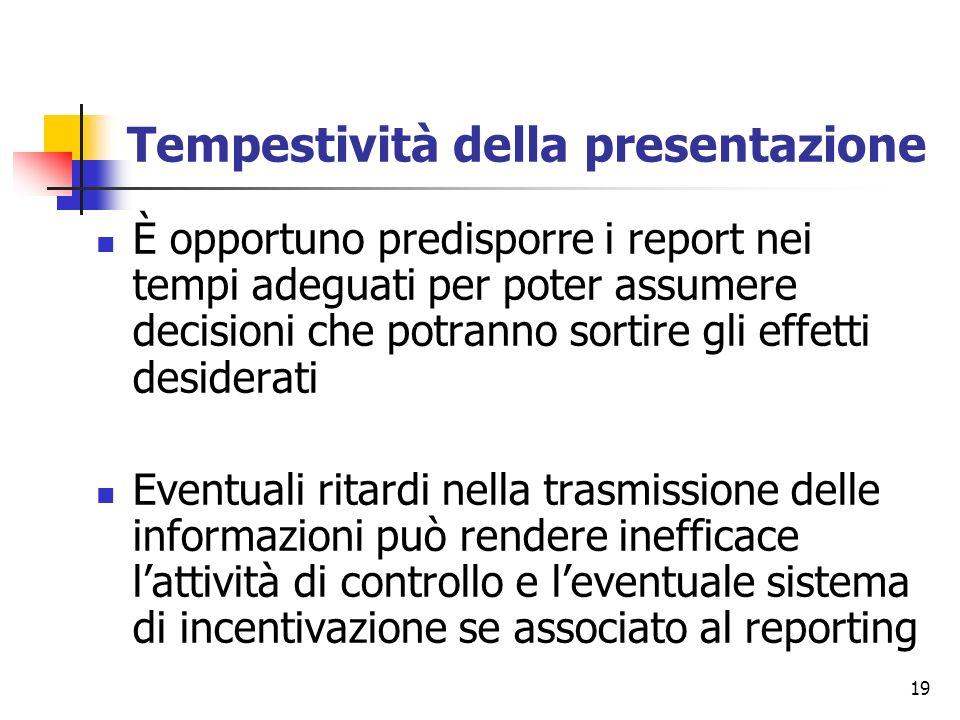 19 Tempestività della presentazione È opportuno predisporre i report nei tempi adeguati per poter assumere decisioni che potranno sortire gli effetti