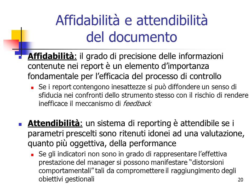 20 Affidabilità e attendibilità del documento Affidabilità: il grado di precisione delle informazioni contenute nei report è un elemento dimportanza f