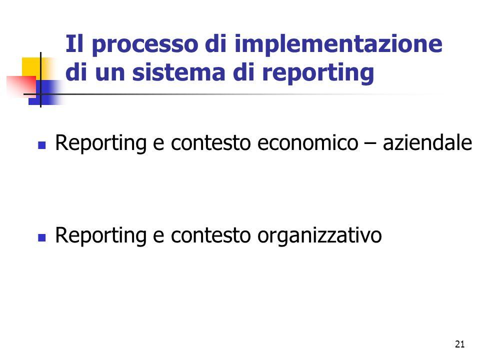 21 Il processo di implementazione di un sistema di reporting Reporting e contesto economico – aziendale Reporting e contesto organizzativo