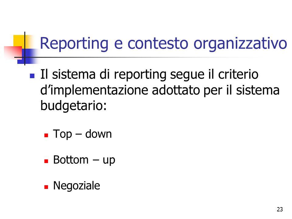 23 Reporting e contesto organizzativo Il sistema di reporting segue il criterio dimplementazione adottato per il sistema budgetario: Top – down Bottom