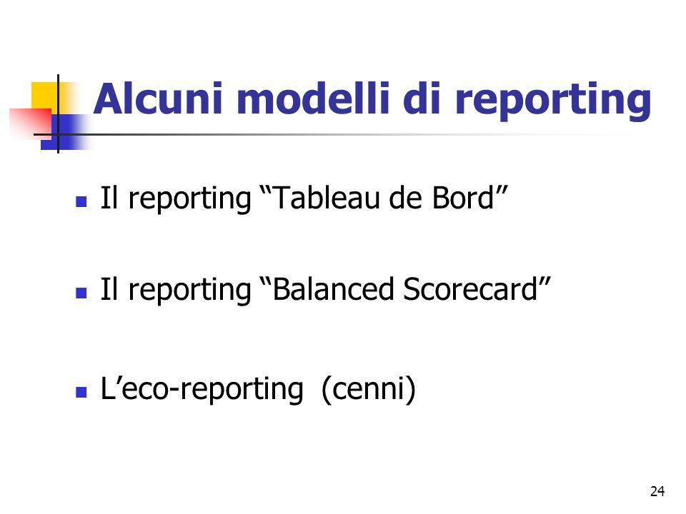 24 Alcuni modelli di reporting Il reporting Tableau de Bord Il reporting Balanced Scorecard Leco-reporting (cenni)