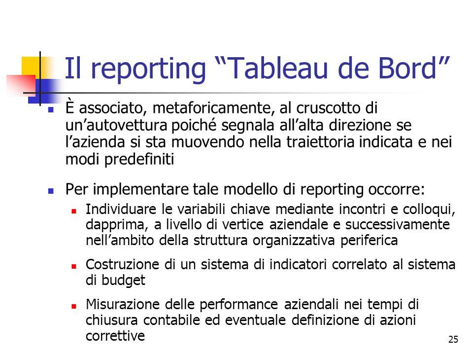 25 Il reporting Tableau de Bord È associato, metaforicamente, al cruscotto di unautovettura poiché segnala allalta direzione se lazienda si sta muoven
