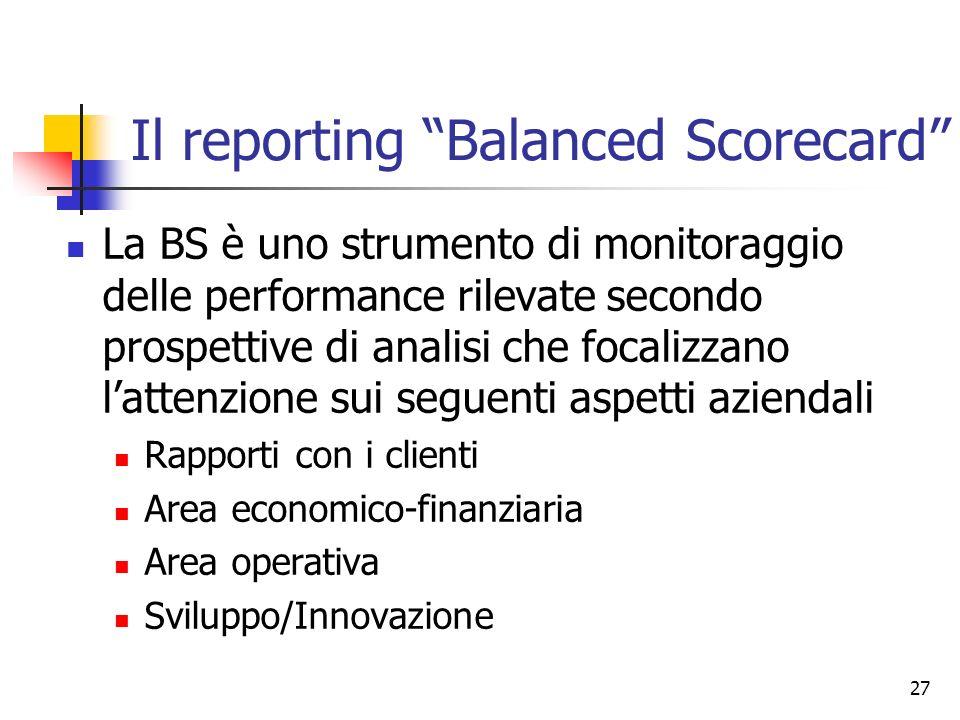 27 Il reporting Balanced Scorecard La BS è uno strumento di monitoraggio delle performance rilevate secondo prospettive di analisi che focalizzano lat