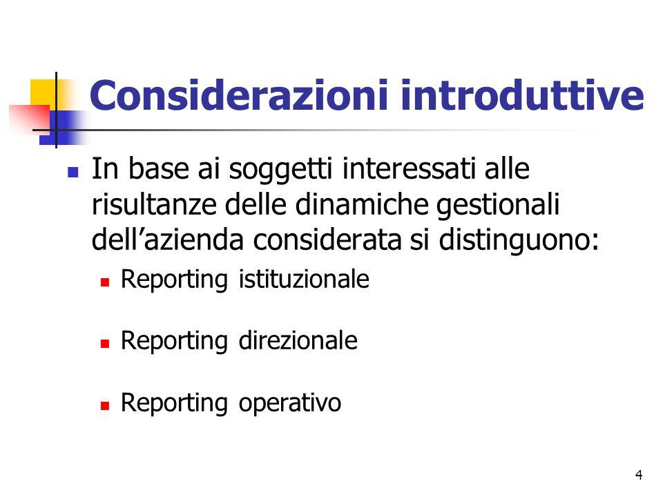 4 Considerazioni introduttive In base ai soggetti interessati alle risultanze delle dinamiche gestionali dellazienda considerata si distinguono: Repor