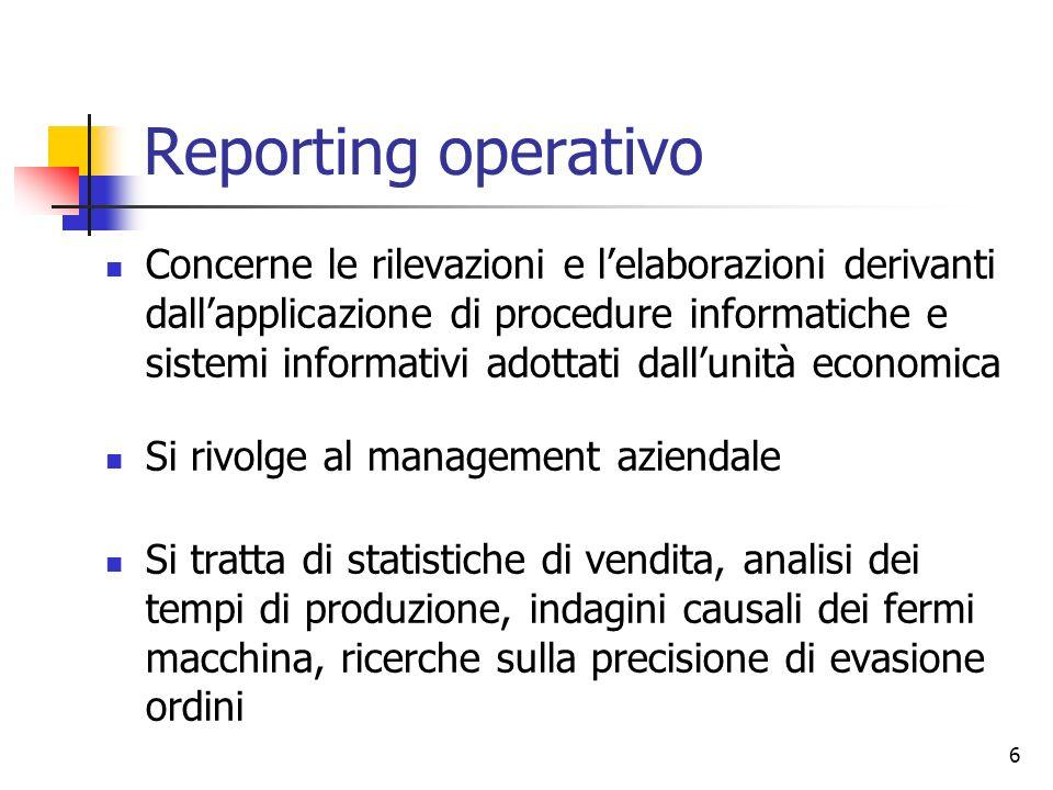27 Il reporting Balanced Scorecard La BS è uno strumento di monitoraggio delle performance rilevate secondo prospettive di analisi che focalizzano lattenzione sui seguenti aspetti aziendali Rapporti con i clienti Area economico-finanziaria Area operativa Sviluppo/Innovazione