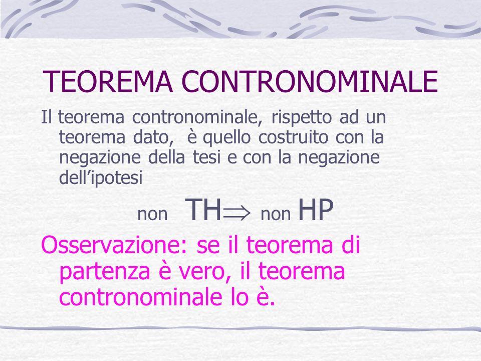TEOREMA CONTRONOMINALE Il teorema contronominale, rispetto ad un teorema dato, è quello costruito con la negazione della tesi e con la negazione delli