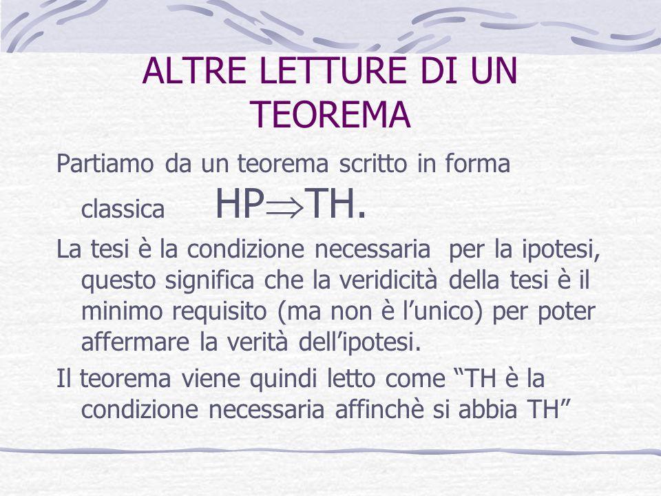 ALTRE LETTURE DI UN TEOREMA Partiamo da un teorema scritto in forma classica HP TH. La tesi è la condizione necessaria per la ipotesi, questo signific