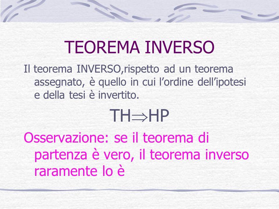 TEOREMA INVERSO Il teorema INVERSO,rispetto ad un teorema assegnato, è quello in cui lordine dellipotesi e della tesi è invertito. TH HP Osservazione: