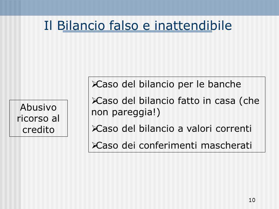 Il Bilancio falso e inattendibile Abusivo ricorso al credito Caso del bilancio per le banche Caso del bilancio fatto in casa (che non pareggia!) Caso