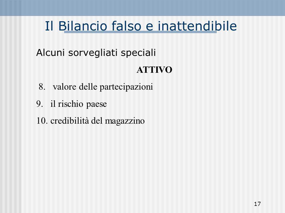 Il Bilancio falso e inattendibile Alcuni sorvegliati speciali ATTIVO 8. valore delle partecipazioni 9. il rischio paese 10. credibilità del magazzino