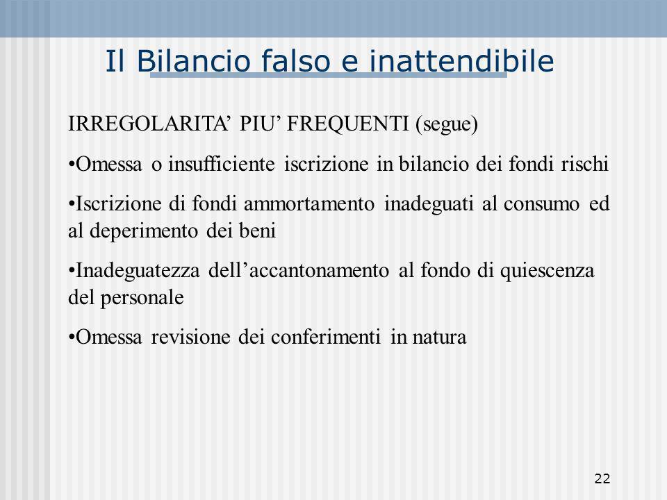 Il Bilancio falso e inattendibile IRREGOLARITA PIU FREQUENTI (segue) Omessa o insufficiente iscrizione in bilancio dei fondi rischi Iscrizione di fond
