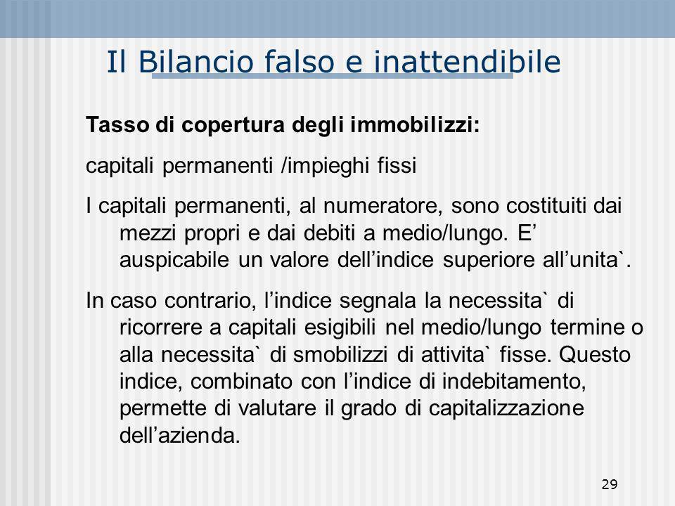 Il Bilancio falso e inattendibile Tasso di copertura degli immobilizzi: capitali permanenti /impieghi fissi I capitali permanenti, al numeratore, sono