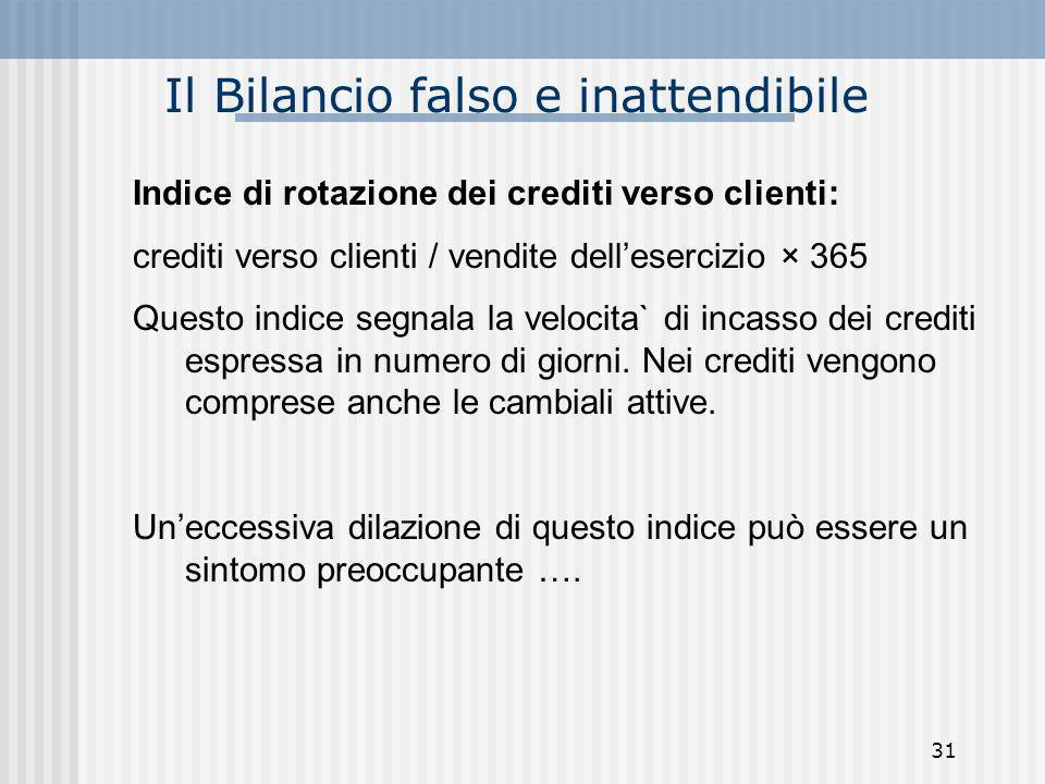 Il Bilancio falso e inattendibile Indice di rotazione dei crediti verso clienti: crediti verso clienti / vendite dellesercizio × 365 Questo indice seg