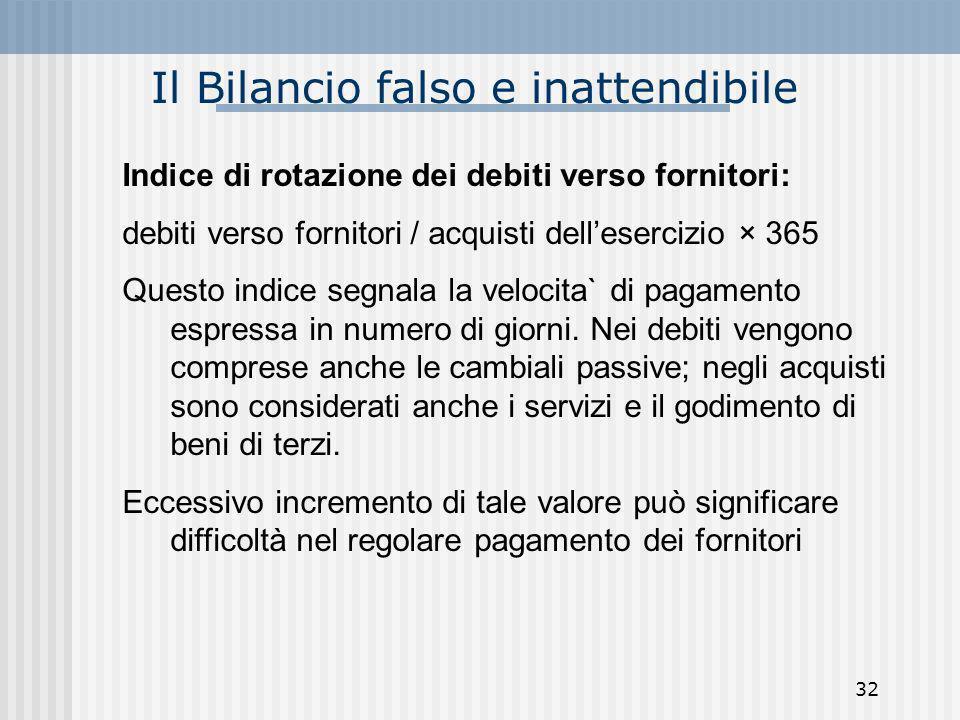 Il Bilancio falso e inattendibile Indice di rotazione dei debiti verso fornitori: debiti verso fornitori / acquisti dellesercizio × 365 Questo indice