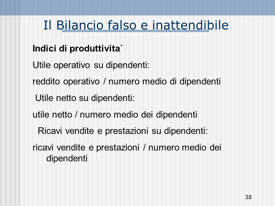 Il Bilancio falso e inattendibile Indici di produttivita` Utile operativo su dipendenti: reddito operativo / numero medio di dipendenti Utile netto su