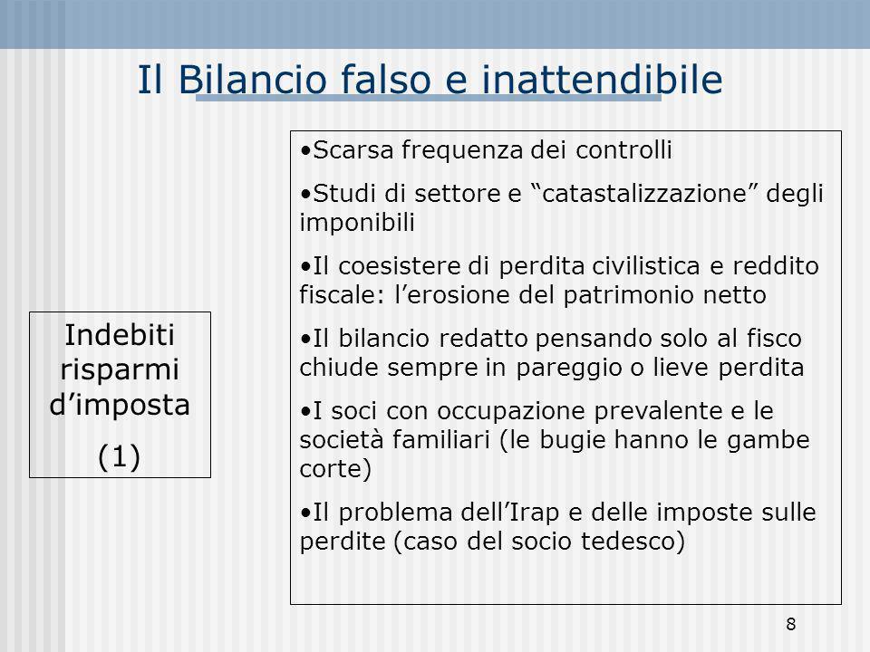 Il Bilancio falso e inattendibile Indebiti risparmi dimposta (1) Scarsa frequenza dei controlli Studi di settore e catastalizzazione degli imponibili