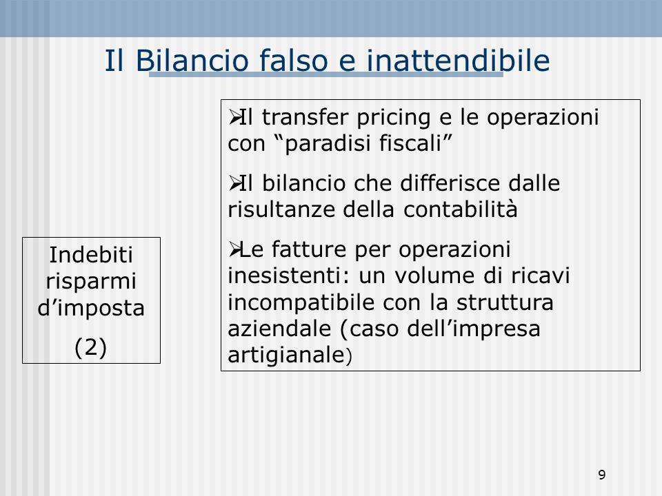 Il Bilancio falso e inattendibile Indebiti risparmi dimposta (2) Il transfer pricing e le operazioni con paradisi fiscali Il bilancio che differisce d