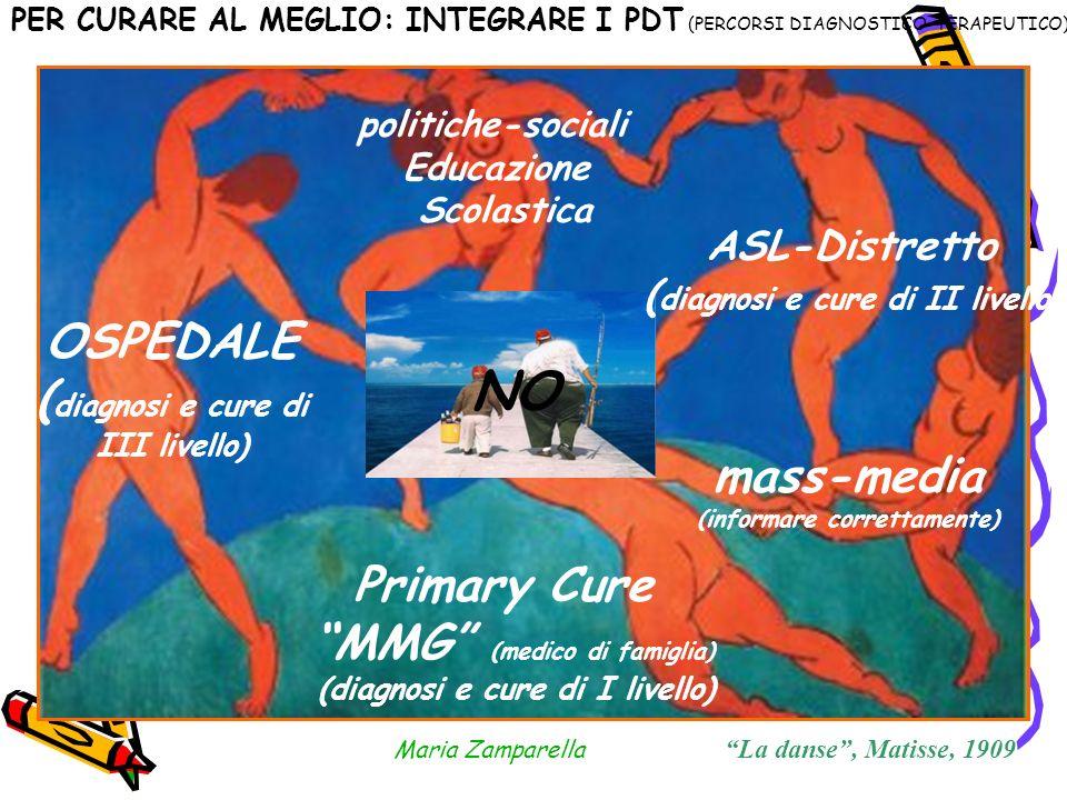 La danse, Matisse, 1909 OSPEDALE ( diagnosi e cure di III livello) ASL-Distretto ( diagnosi e cure di II livello) mass-media (informare correttamente)