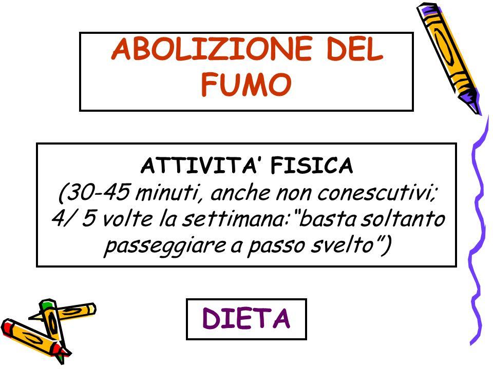 ATTIVITA FISICA (30-45 minuti, anche non conescutivi; 4/ 5 volte la settimana:basta soltanto passeggiare a passo svelto) ABOLIZIONE DEL FUMO DIETA