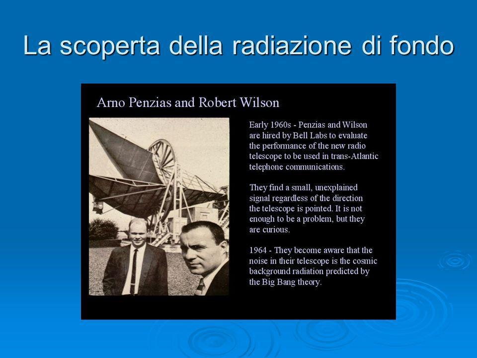 La scoperta della radiazione di fondo