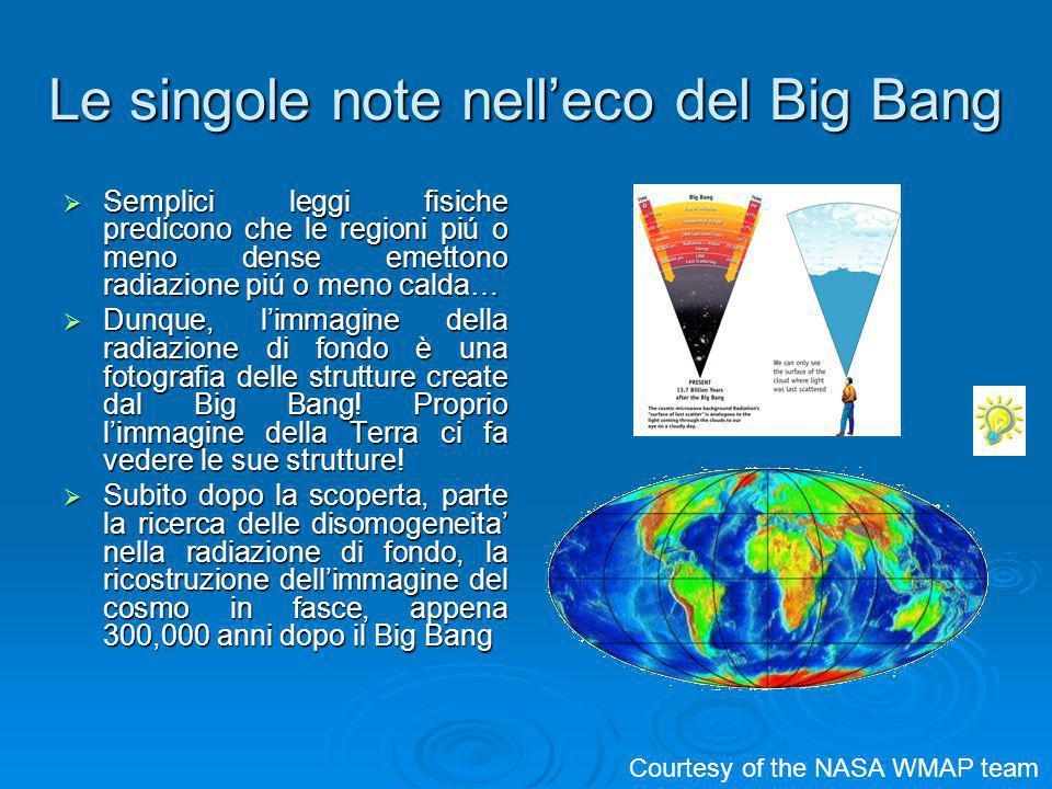 Le singole note nelleco del Big Bang Semplici leggi fisiche predicono che le regioni piú o meno dense emettono radiazione piú o meno calda… Semplici l