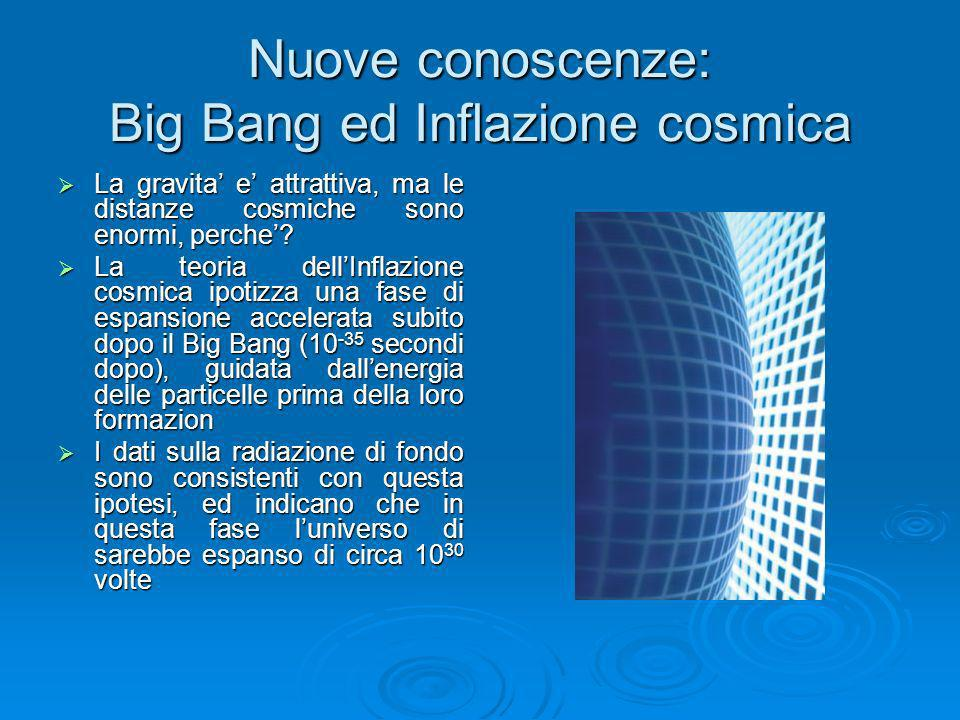 Nuove conoscenze: Big Bang ed Inflazione cosmica La gravita e attrattiva, ma le distanze cosmiche sono enormi, perche? La gravita e attrattiva, ma le