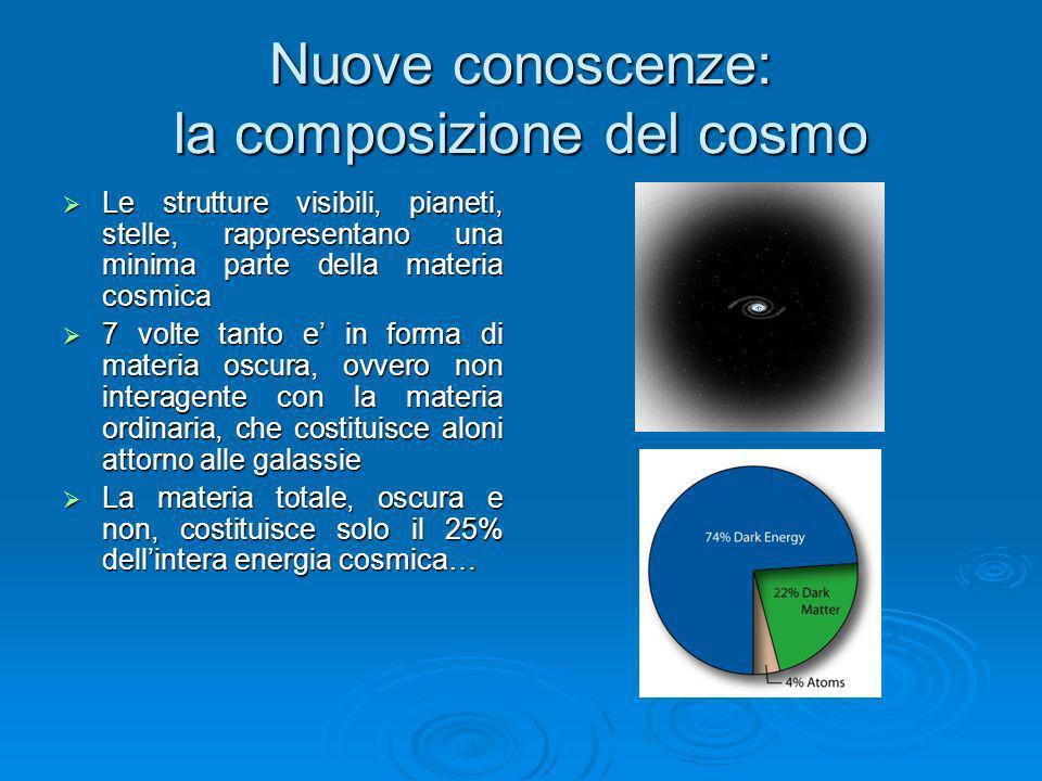 Nuove conoscenze: la composizione del cosmo Le strutture visibili, pianeti, stelle, rappresentano una minima parte della materia cosmica Le strutture