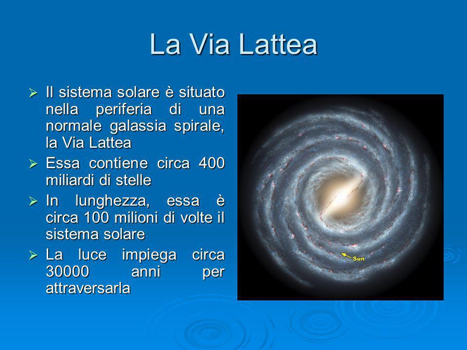 Nuove conoscenze: la composizione del cosmo Le strutture visibili, pianeti, stelle, rappresentano una minima parte della materia cosmica Le strutture visibili, pianeti, stelle, rappresentano una minima parte della materia cosmica 7 volte tanto e in forma di materia oscura, ovvero non interagente con la materia ordinaria, che costituisce aloni attorno alle galassie 7 volte tanto e in forma di materia oscura, ovvero non interagente con la materia ordinaria, che costituisce aloni attorno alle galassie La materia totale, oscura e non, costituisce solo il 25% dellintera energia cosmica… La materia totale, oscura e non, costituisce solo il 25% dellintera energia cosmica…