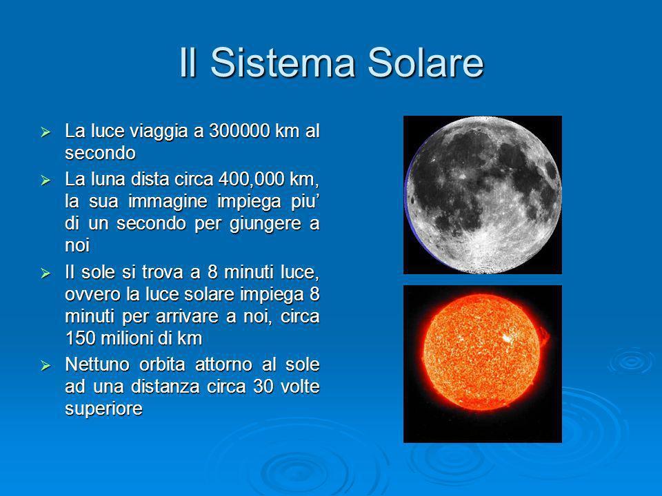 Il Sistema Solare La luce viaggia a 300000 km al secondo La luce viaggia a 300000 km al secondo La luna dista circa 400,000 km, la sua immagine impieg