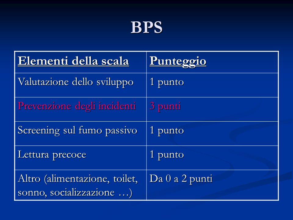 BPS Elementi della scala Punteggio Valutazione dello sviluppo 1 punto Prevenzione degli incidenti 3 punti Screening sul fumo passivo 1 punto Lettura precoce 1 punto Altro (alimentazione, toilet, sonno, socializzazione …) Da 0 a 2 punti