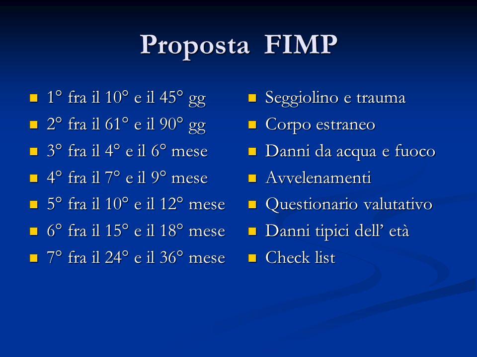 Proposta FIMP 1° fra il 10° e il 45° gg 1° fra il 10° e il 45° gg 2° fra il 61° e il 90° gg 2° fra il 61° e il 90° gg 3° fra il 4° e il 6° mese 3° fra