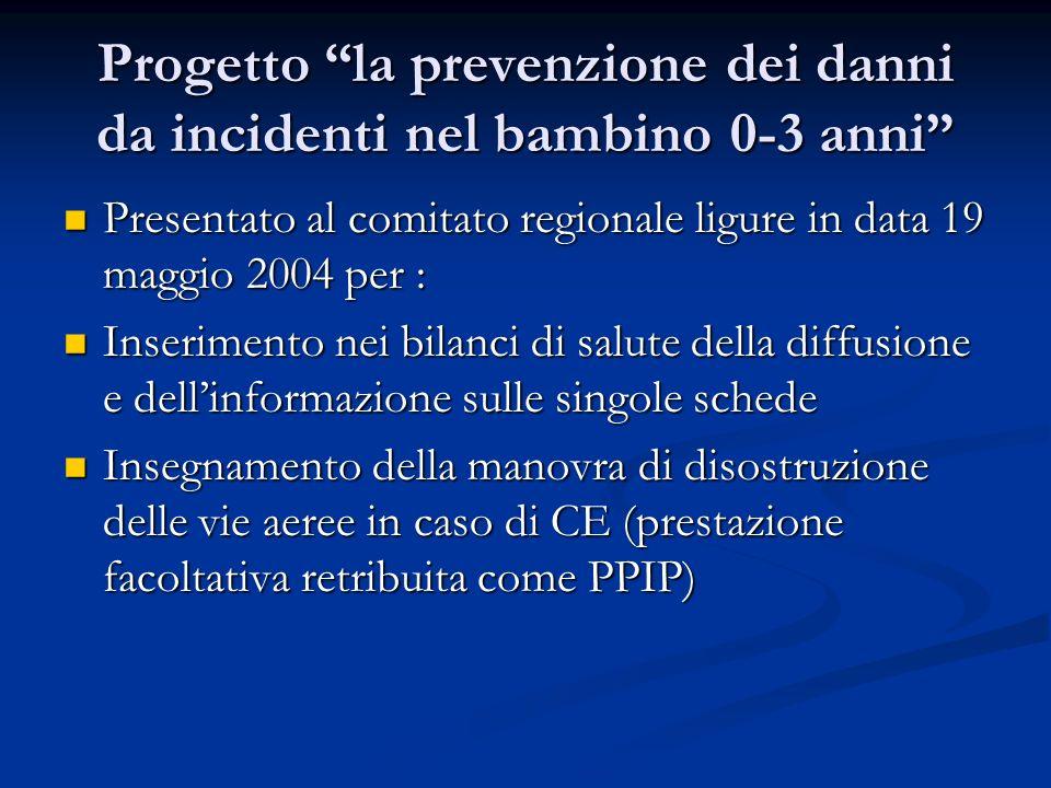 Progetto la prevenzione dei danni da incidenti nel bambino 0-3 anni Presentato al comitato regionale ligure in data 19 maggio 2004 per : Presentato al