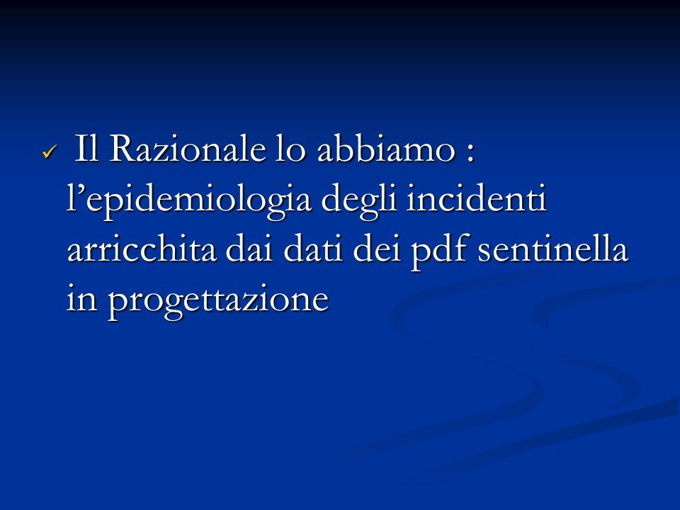 Il Razionale lo abbiamo : lepidemiologia degli incidenti arricchita dai dati dei pdf sentinella in progettazione Il Razionale lo abbiamo : lepidemiolo