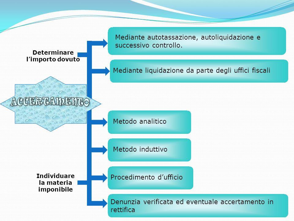 Individuare la materia imponibile Determinare limporto dovuto Mediante autotassazione, autoliquidazione e successivo controllo. Mediante liquidazione