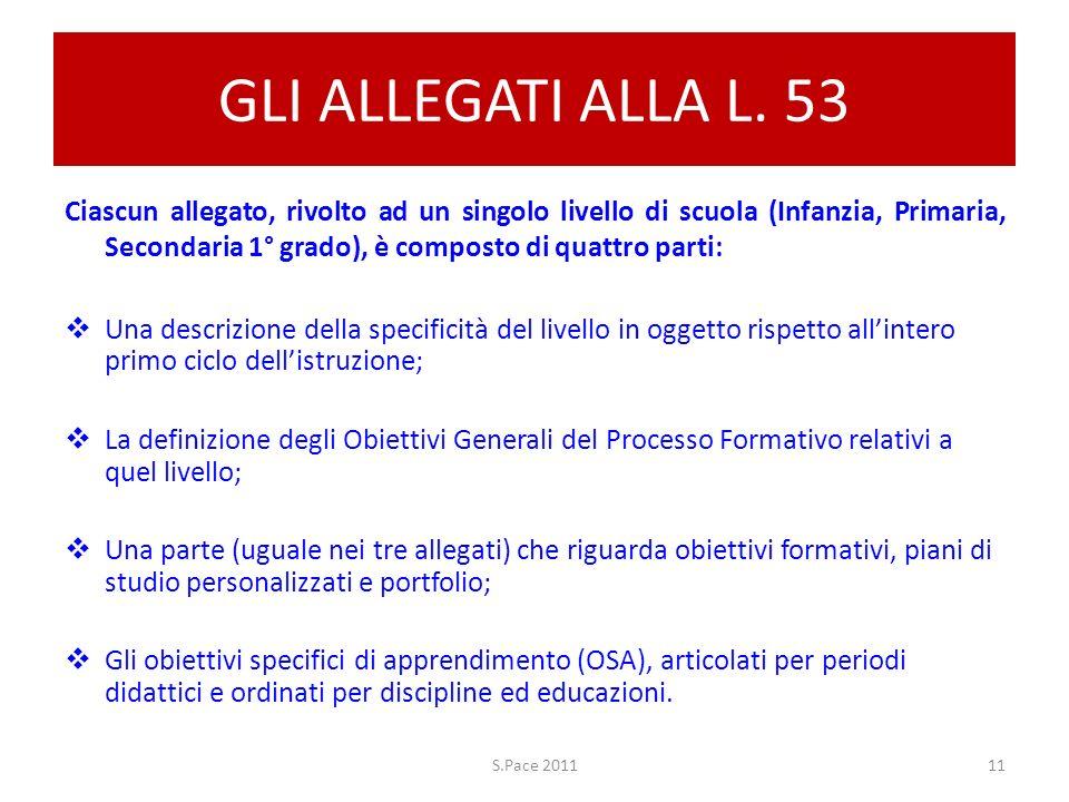 GLI ALLEGATI ALLA L. 53 Ciascun allegato, rivolto ad un singolo livello di scuola (Infanzia, Primaria, Secondaria 1° grado), è composto di quattro par