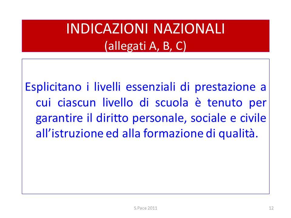 INDICAZIONI NAZIONALI (allegati A, B, C) Esplicitano i livelli essenziali di prestazione a cui ciascun livello di scuola è tenuto per garantire il dir
