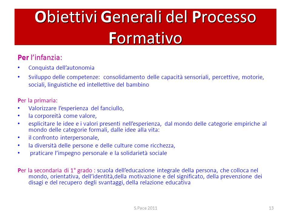 Obiettivi Generali del Processo Formativo Per linfanzia: Conquista dellautonomia Sviluppo delle competenze: consolidamento delle capacità sensoriali,