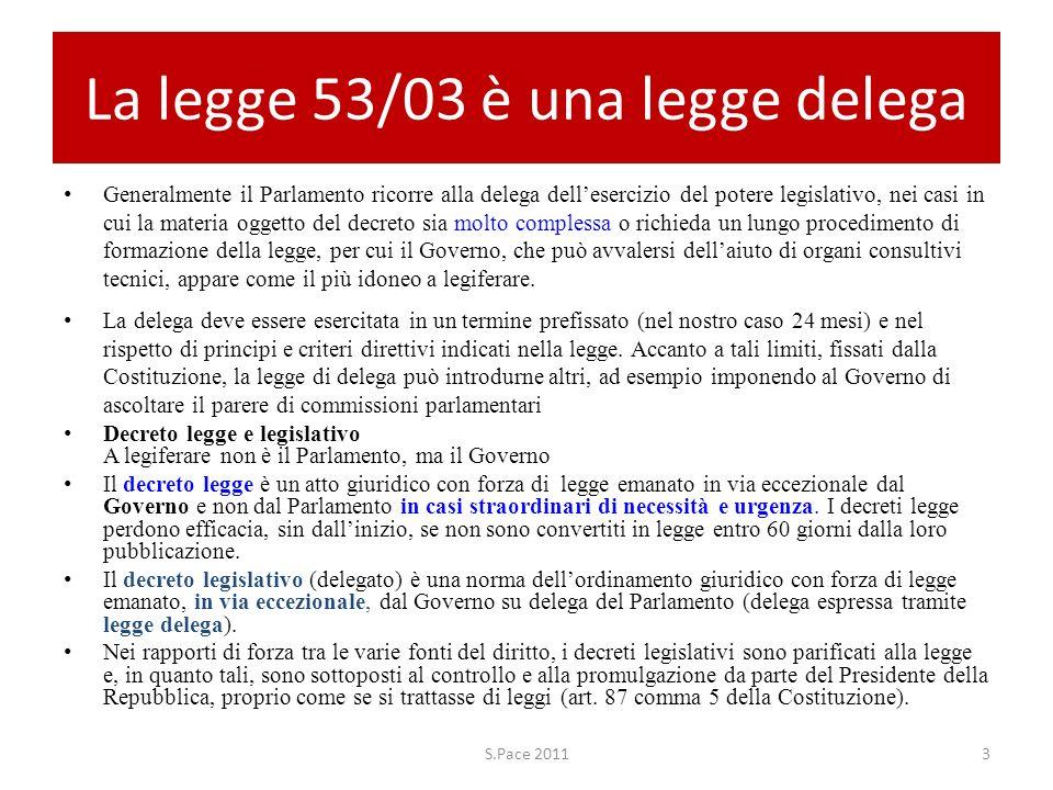 La legge 53/03 è una legge delega Generalmente il Parlamento ricorre alla delega dellesercizio del potere legislativo, nei casi in cui la materia ogge