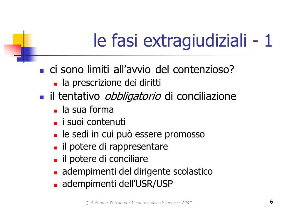 © Antonino Petrolino - Il contenzioso di lavoro - 2007 6 le fasi extragiudiziali - 1 ci sono limiti allavvio del contenzioso? la prescrizione dei diri