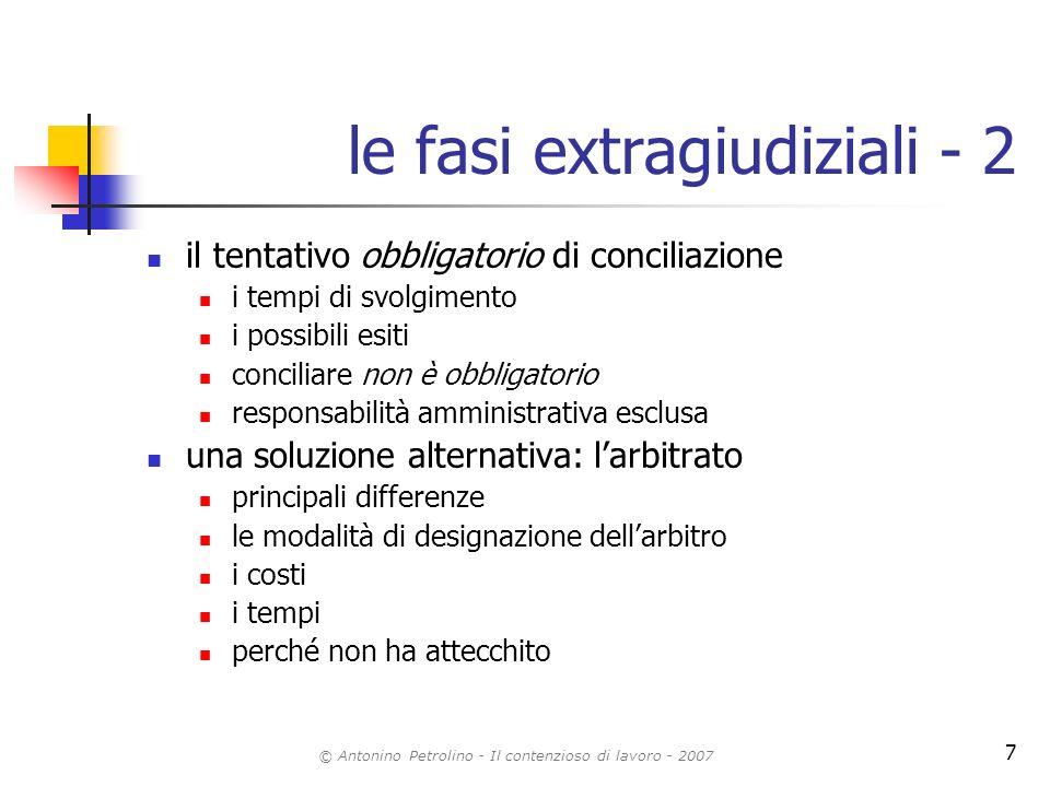 © Antonino Petrolino - Il contenzioso di lavoro - 2007 7 le fasi extragiudiziali - 2 il tentativo obbligatorio di conciliazione i tempi di svolgimento