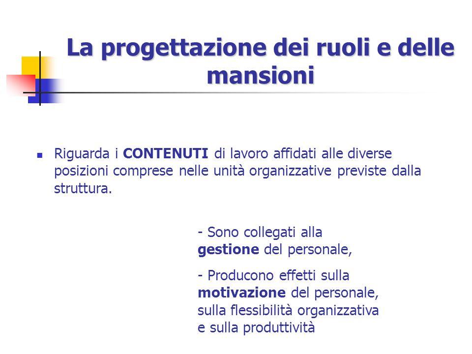 La progettazione dei ruoli e delle mansioni Riguarda i CONTENUTI di lavoro affidati alle diverse posizioni comprese nelle unità organizzative previste dalla struttura.