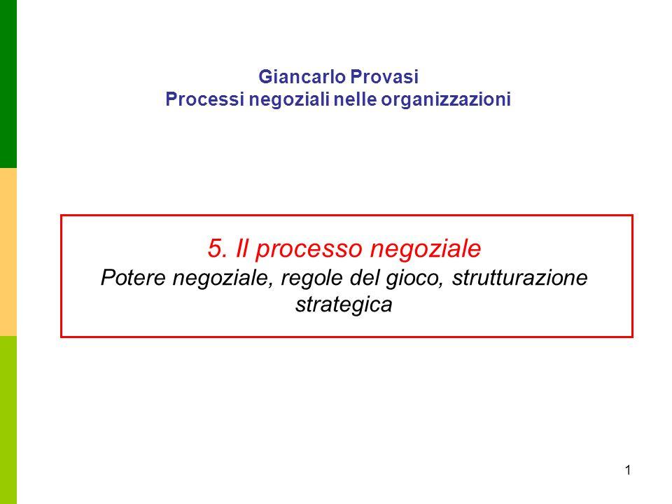 Giancarlo Provasi Processi negoziali nelle organizzazioni 1 5. Il processo negoziale Potere negoziale, regole del gioco, strutturazione strategica