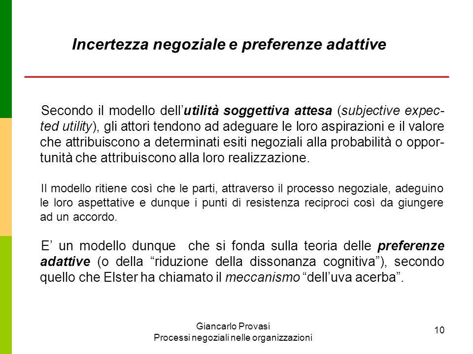 Giancarlo Provasi Processi negoziali nelle organizzazioni 10 Incertezza negoziale e preferenze adattive Secondo il modello dellutilità soggettiva atte