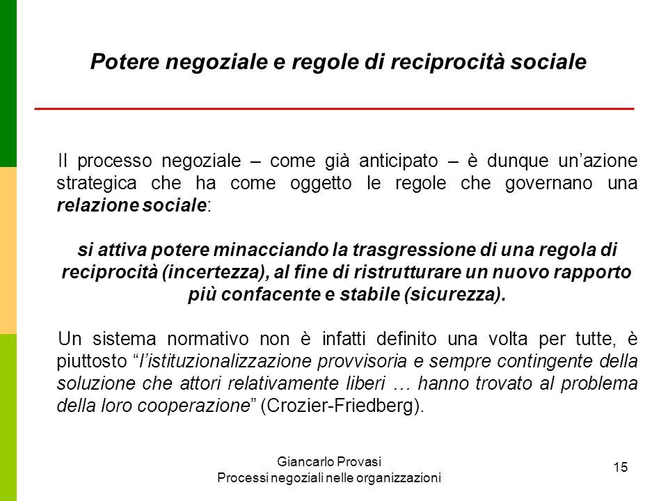 Giancarlo Provasi Processi negoziali nelle organizzazioni 15 Potere negoziale e regole di reciprocità sociale Il processo negoziale – come già anticip