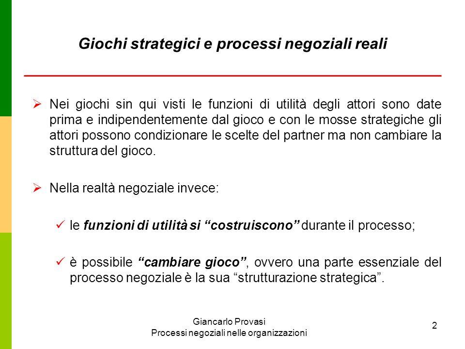Giancarlo Provasi Processi negoziali nelle organizzazioni 2 Giochi strategici e processi negoziali reali Nei giochi sin qui visti le funzioni di utili